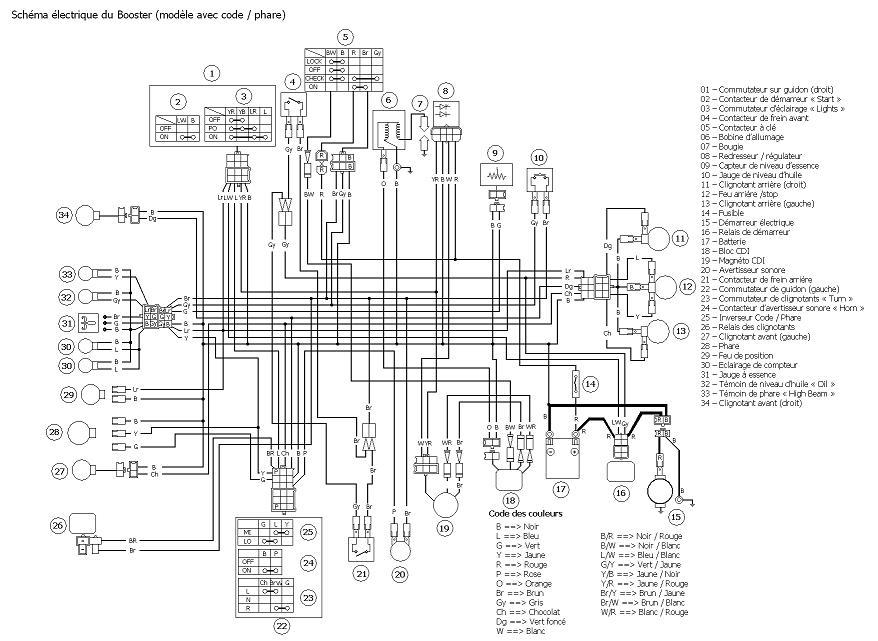 Схема електрообладнання мотоблока форте